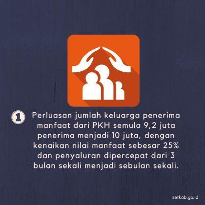 Rp.110 T Jaring Pengaman Sosial bagi Masyarakat Lapisan Bawah