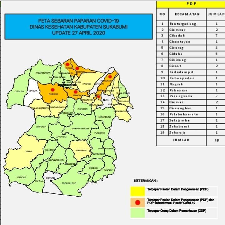Info Terbaru (27/04/2020) Data Covid-19 Kabupaten Sukabumi : Positif Bertambah